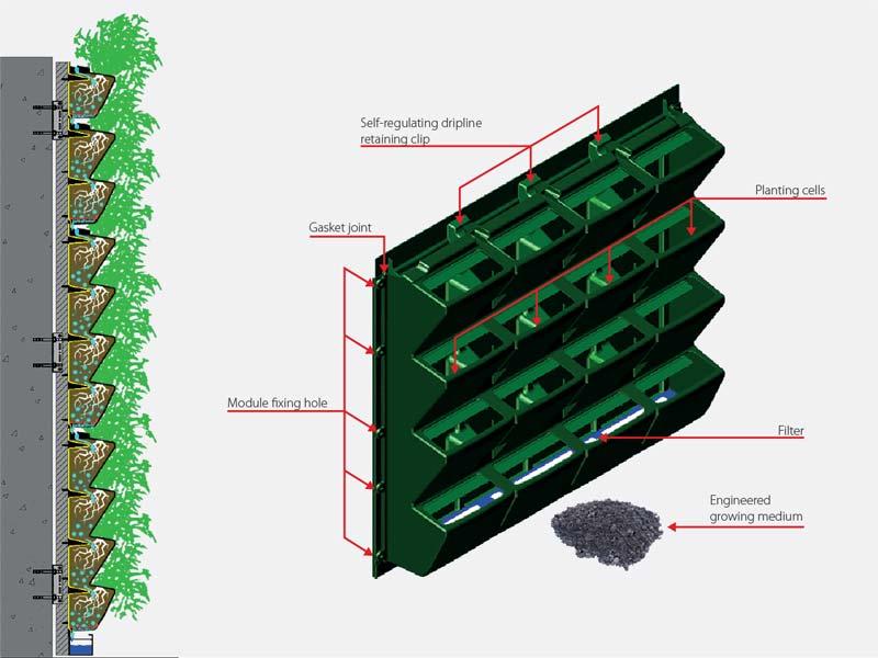 Verticale tuin onderhouden irrigatiesysteem